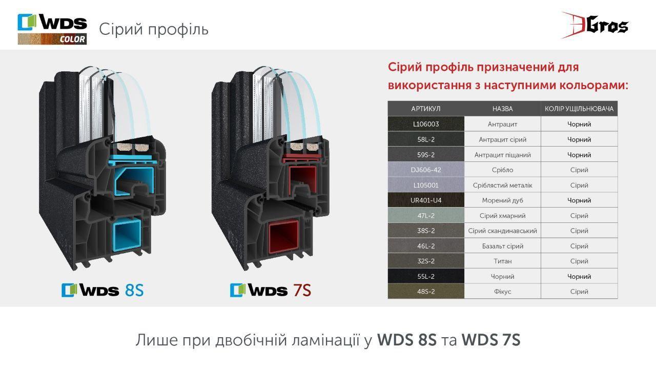 Серый Профиль WDS